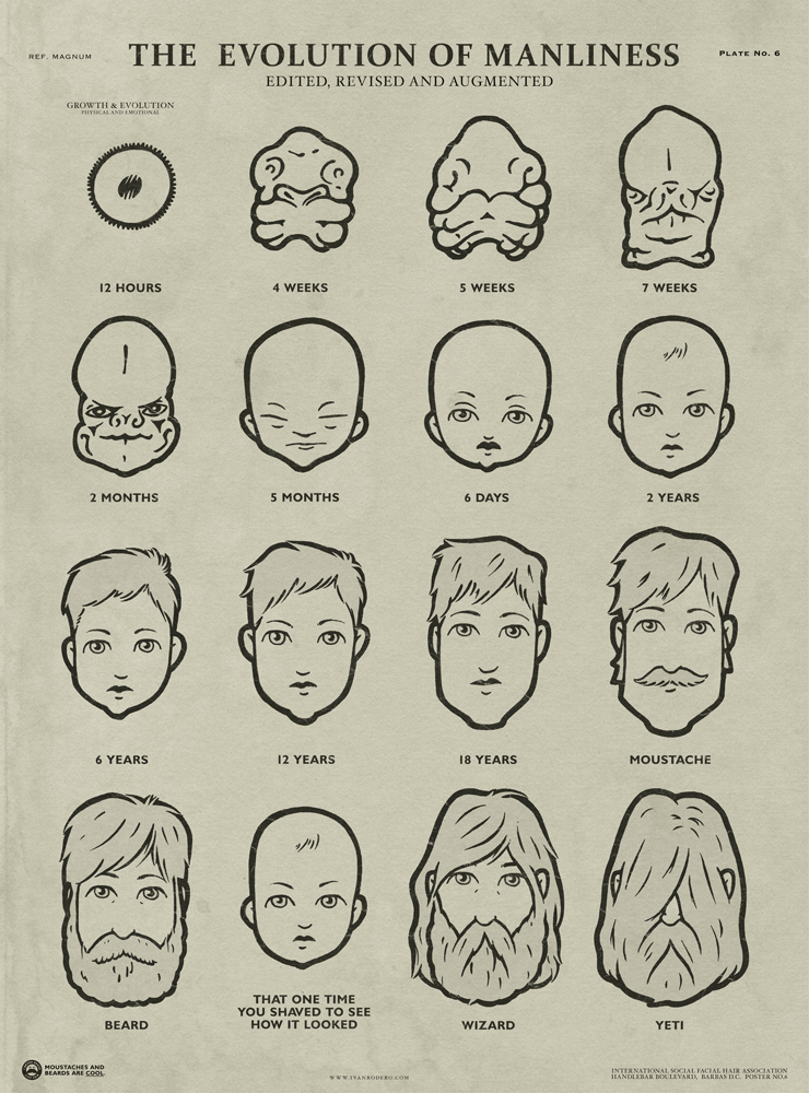 Manly 101 an illustration by Ivan Rodero